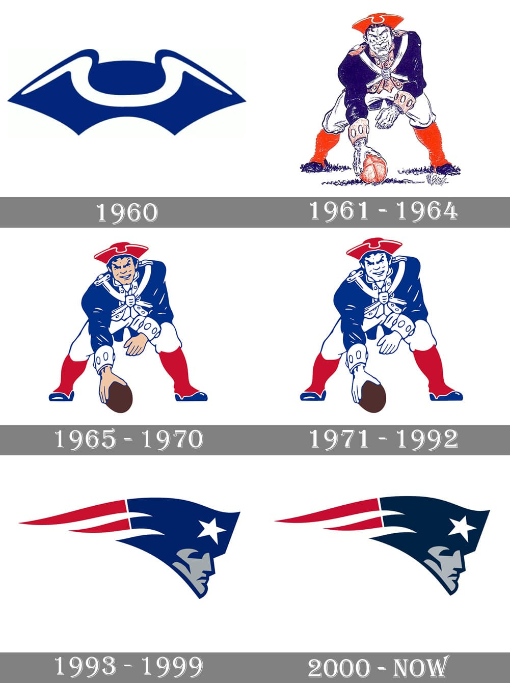 Patriots Logo, Patriots Symbol, Meaning, History and Evolution