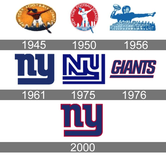 Meaning New York Giants Logo And Symbol History And Evolution