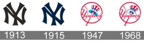 New York Yankees Logo history