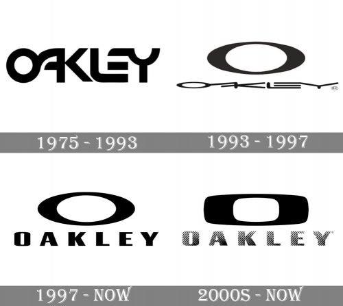 Oakley Logo history