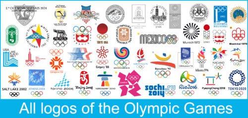 Olympic logo history