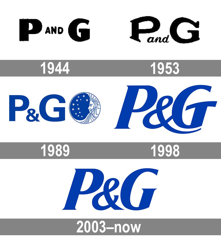 P G Logo And Symbol Meaning History Png