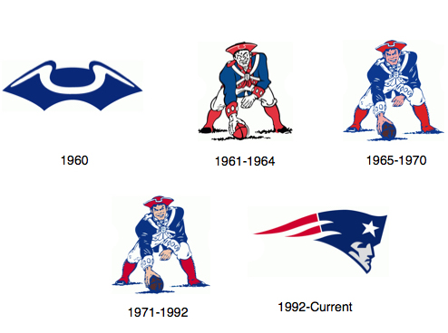 New England Patriots Home Field Logo