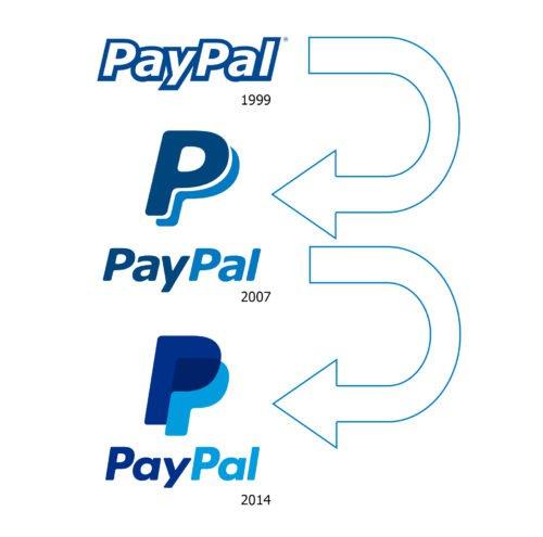 Paypal Logo history