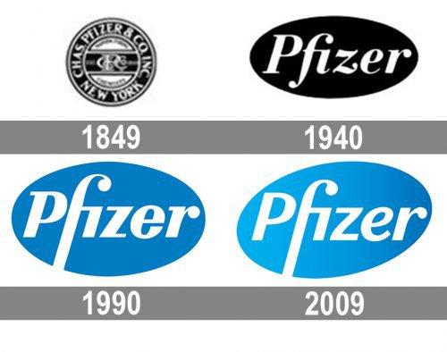 Pfizer logo history