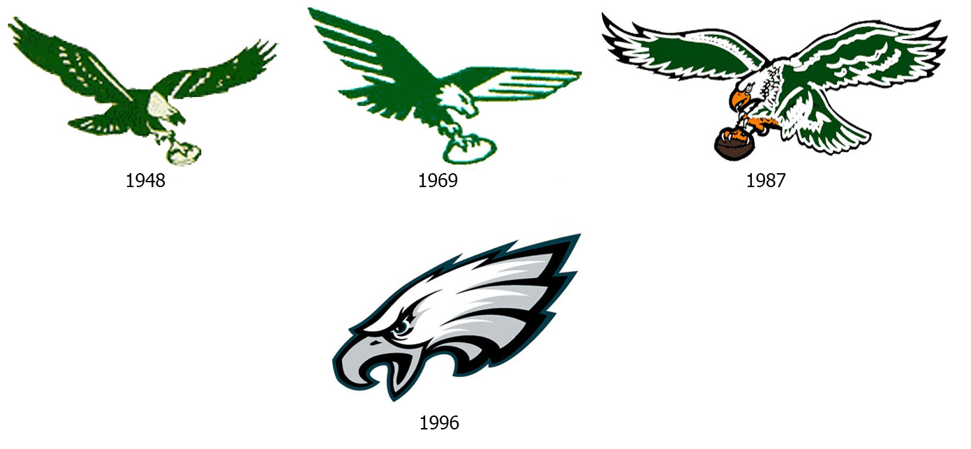 Philadelphia eagle logo philadelphia eagle symbol meaning history philadelphia eagles history biocorpaavc Choice Image