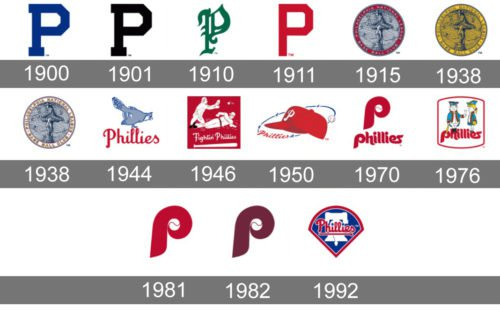 Philadelphia Phillies Logo history