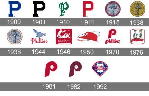 Philadelphia Phillies Logo history