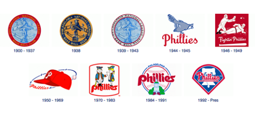 Phillies Logo history
