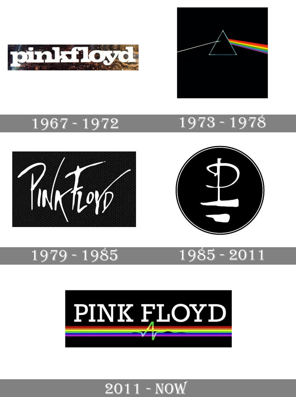 Pink Floyd Logo And Symbol Meaning History Png