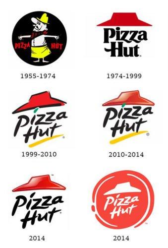 Pizza Hut Logo history