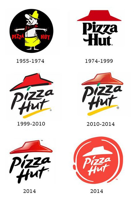 Car Brands Logo >> Pizza Hut Logo, Pizza Hut Symbol, Meaning, History and Evolution