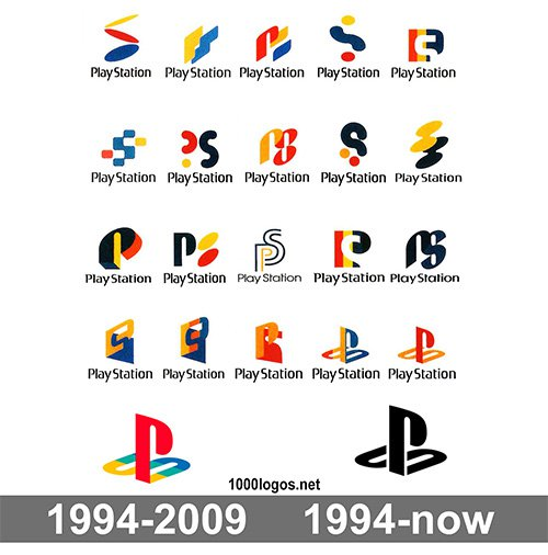 PlayStation Logo history