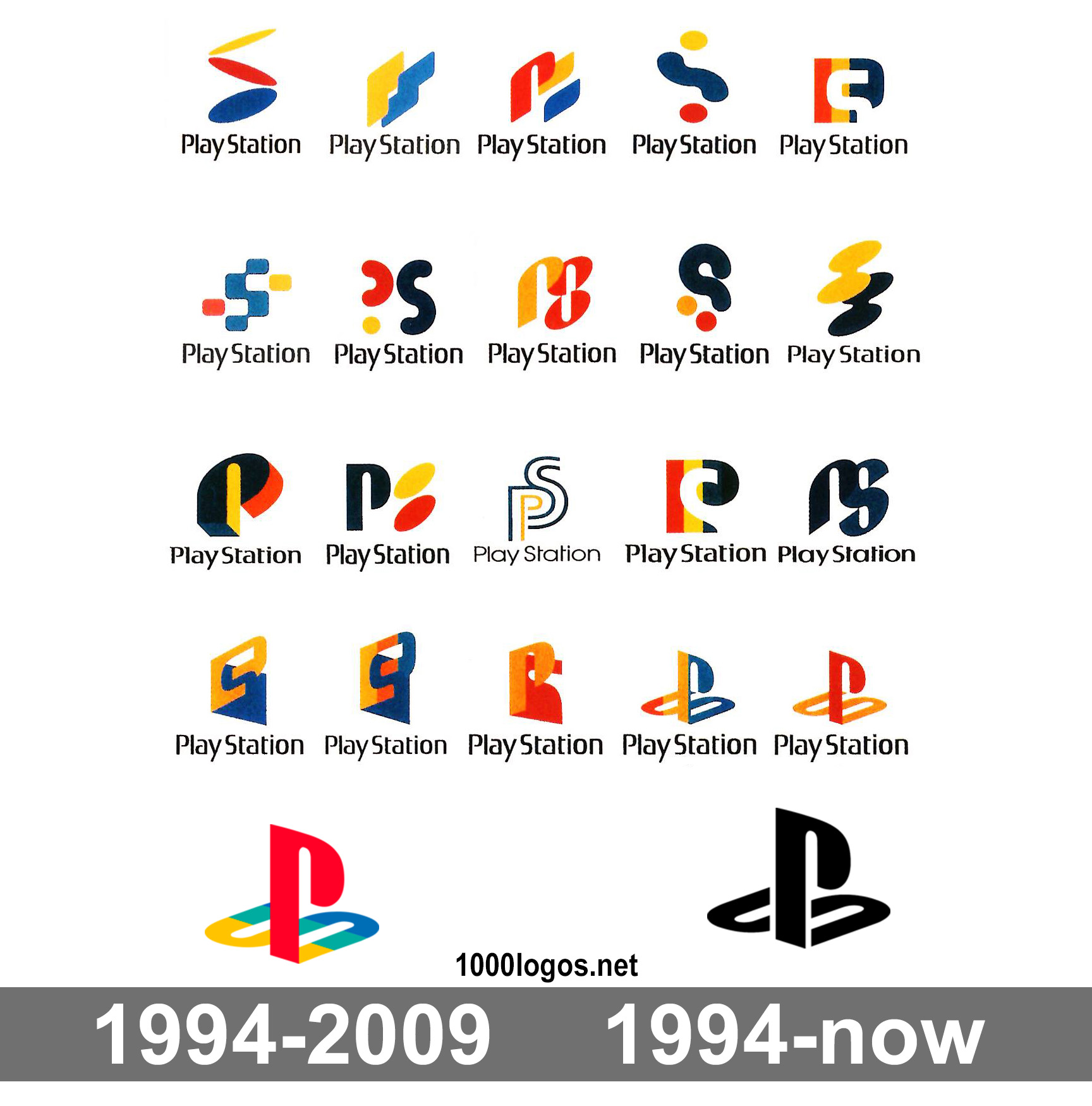 PlayStation Logo Symbol Meaning History And Evolution