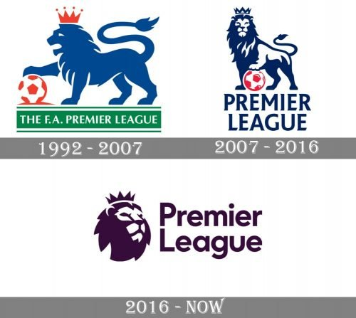 Premier League Logo history