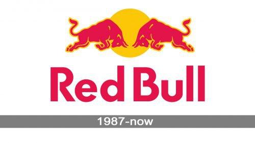Red Bull logo history