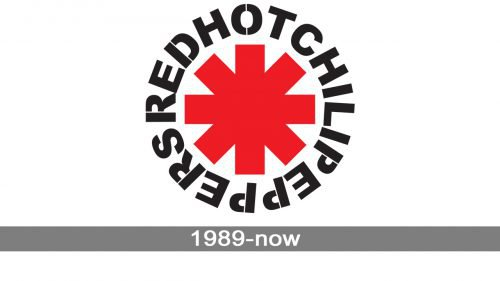 Red Hot Chili Peppers Logo history