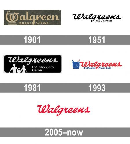 Walgreens Logo history