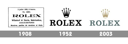 Old Car Values >> Meaning Rolex logo and symbol | history and evolution