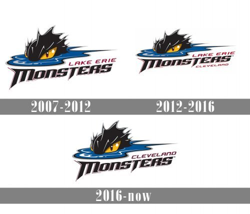 Cleveland Monsters Logo history
