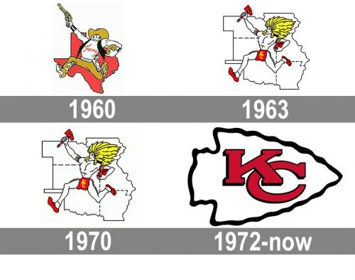 Kansas City Chiefs Logo history