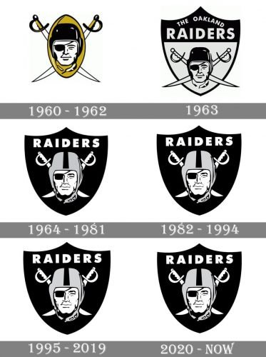 Oakland Raiders Logo history
