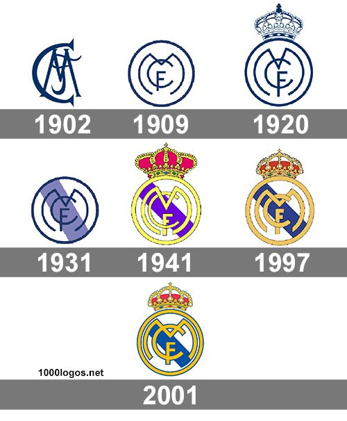 Meaning Real Madrid lo...