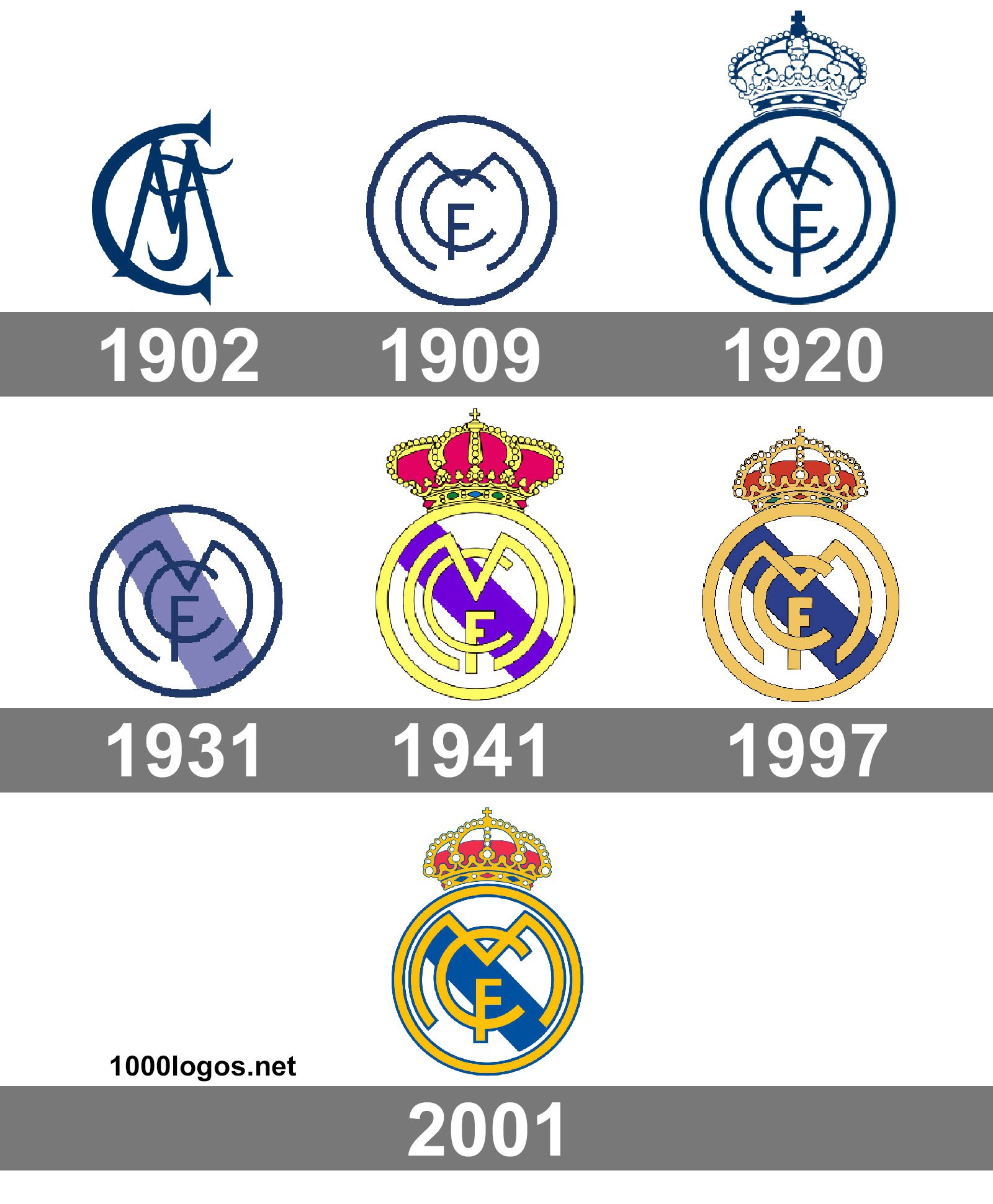 Real Madrid logo and symbol, meaning, history, PNG