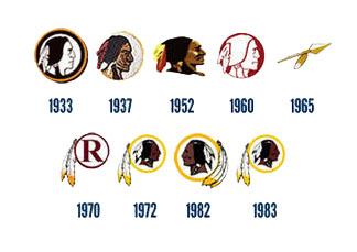 Redskins Logo history