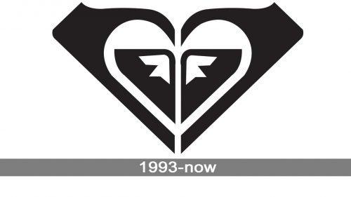 Roxy logo history