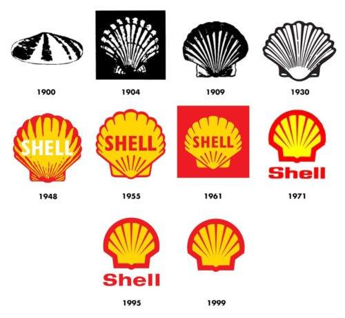 Shell Logo history