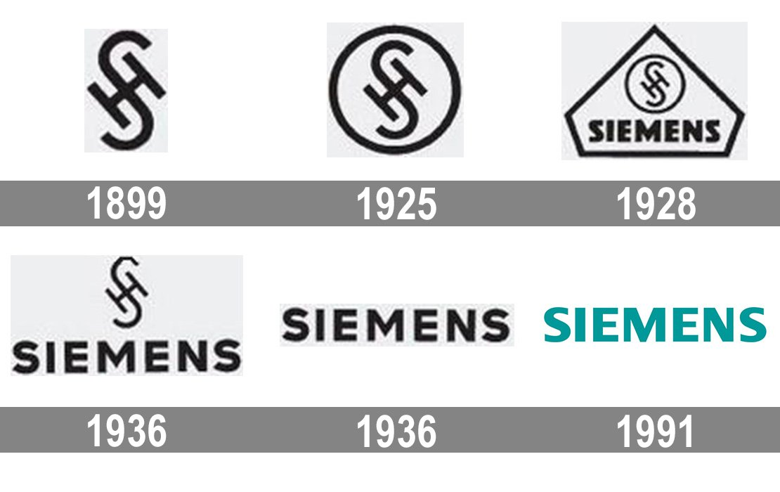 Meaning Siemens logo and symbol | history and evolution