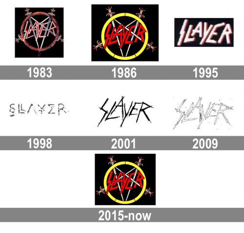 Slayer Logo history