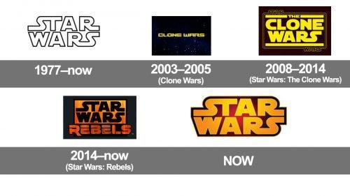 Star Wars Logo History