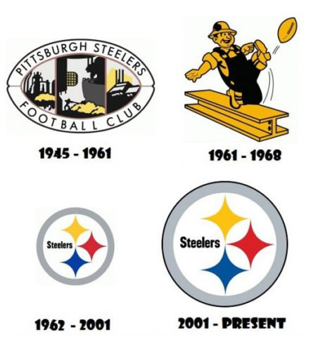 Steelers Logo History