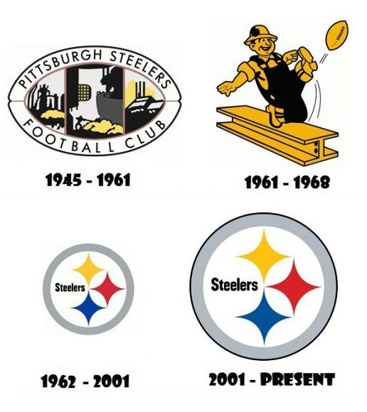 Pittsburgh Steelers Logo Steelers Symbol Meaning