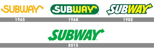 Subway Logo history