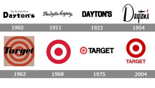 Target-Logo-history