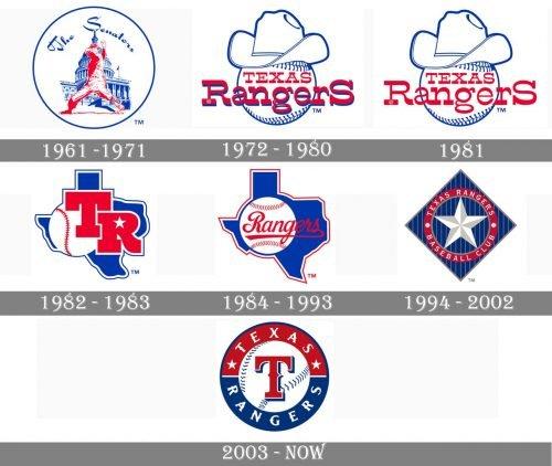 Texas Rangers Logo history