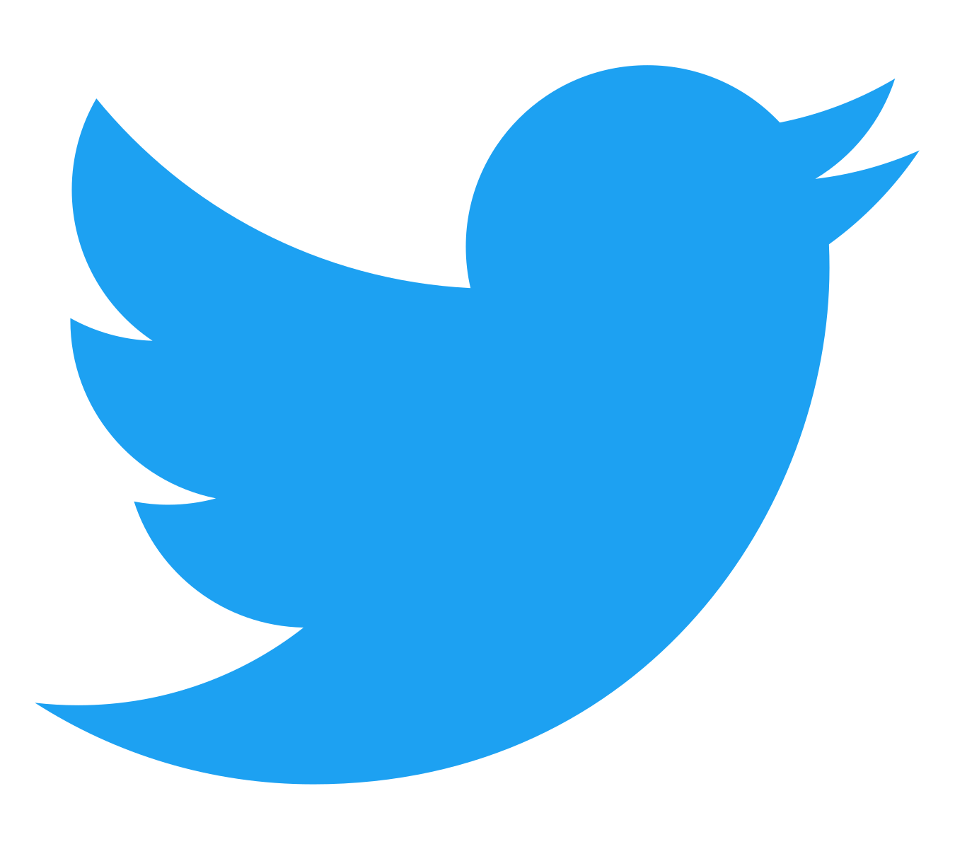 Twitter logo and symbol, meaning, history, PNG
