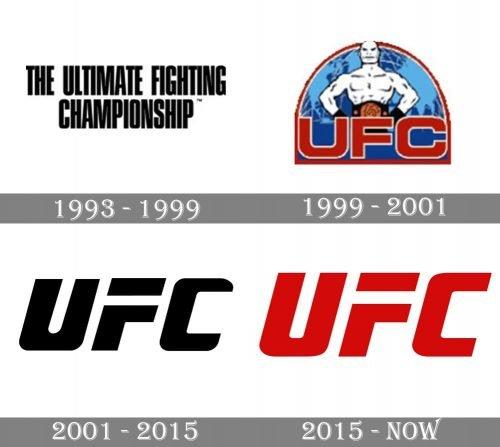 UFI Logo history