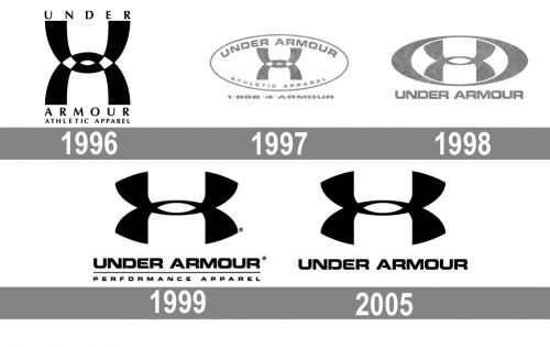 Under Armour Logo history