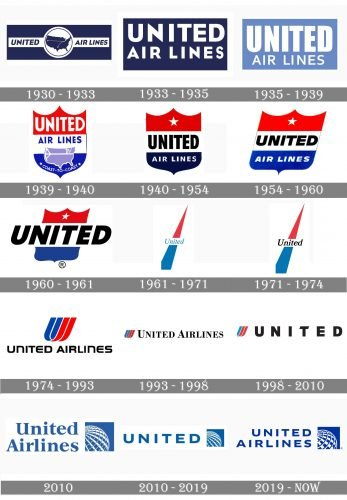 United Airlines Logo history