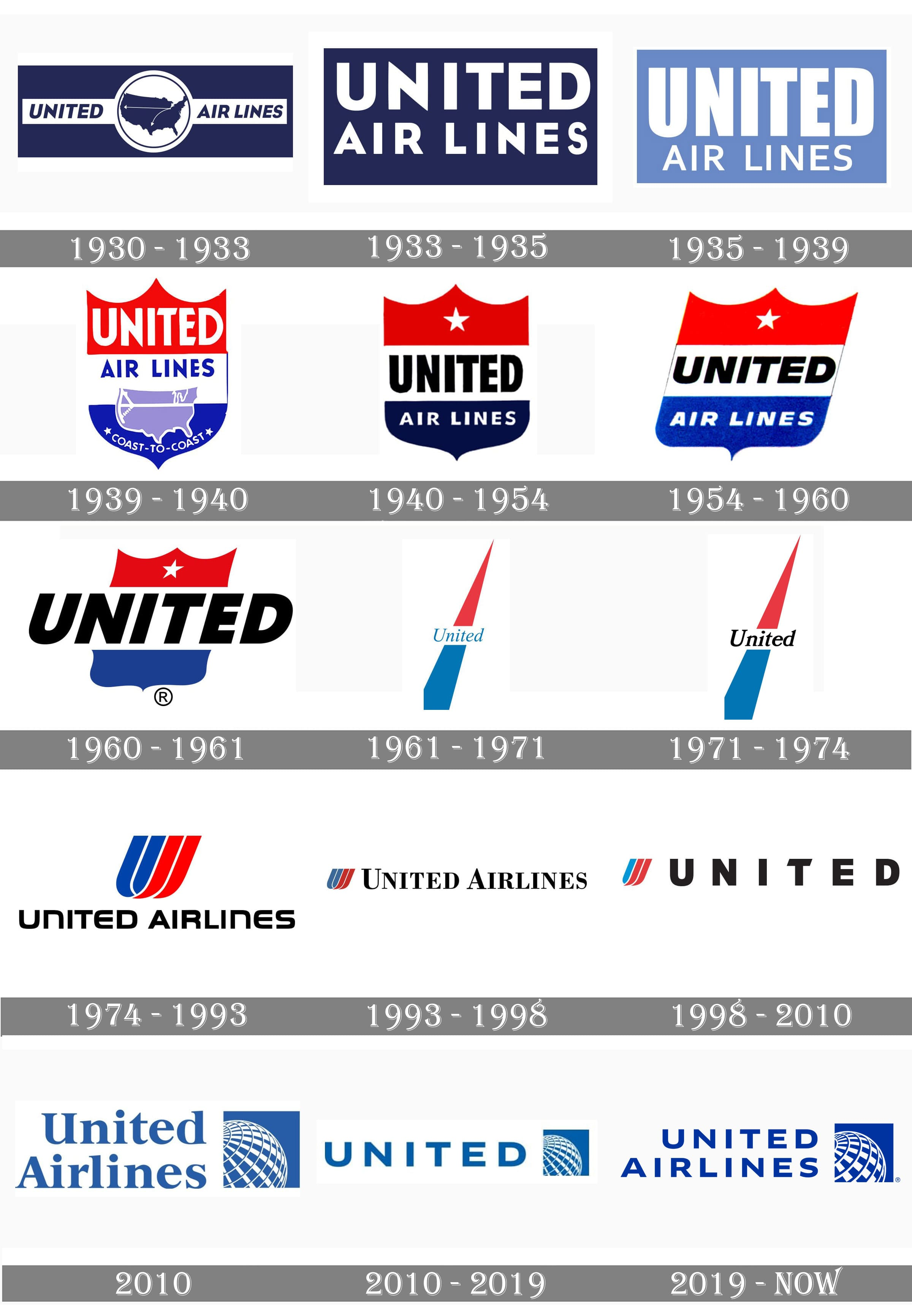 United Airlines Logo, United Airlines Symbol, Meaning ...
