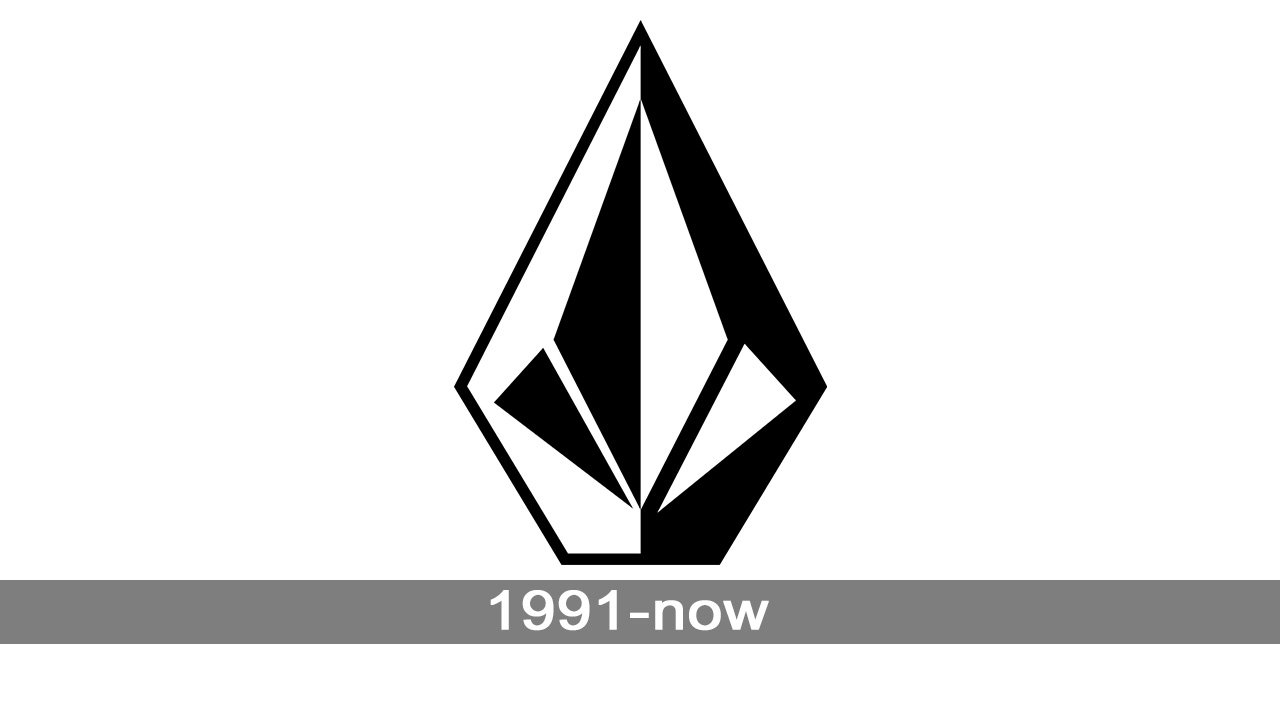 Meaning Volcom Logo And Symbol History And Evolution