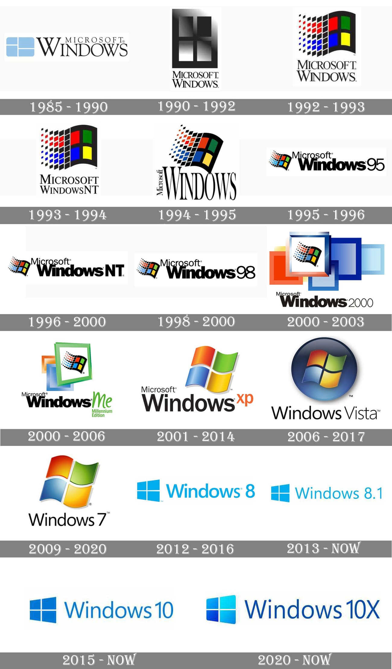 Windows Logo Symbol Meaning History And Evolution