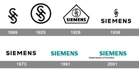 history Siemens Logo