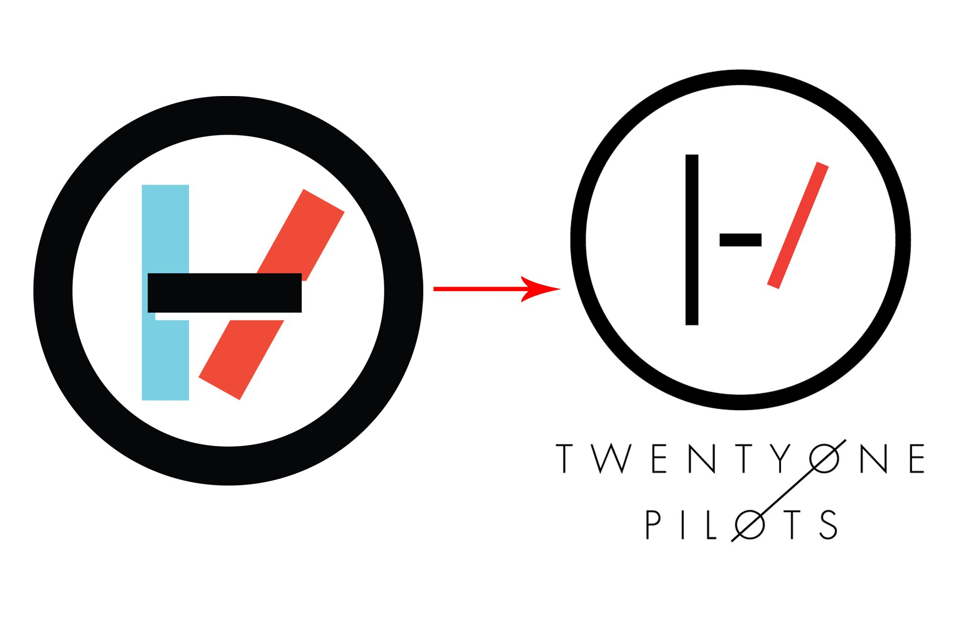 21 Pilots Logo 21 Pilots Symbol Meaning History And Evolution