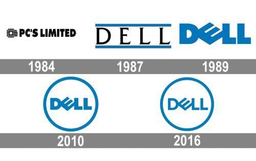 Dell logo history