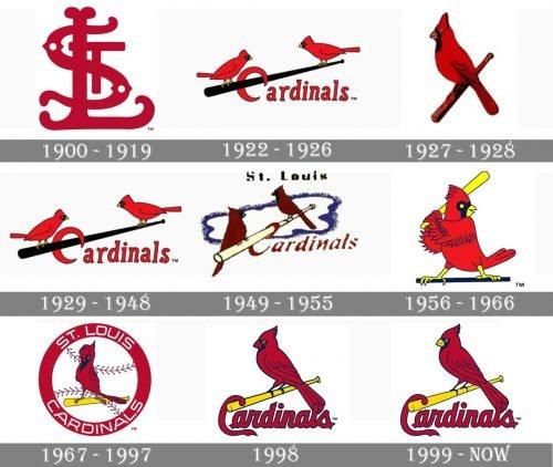 St Louis Cardinals Logo history